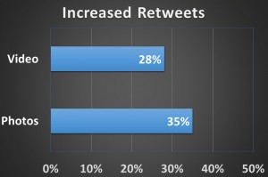 Improve-Twitter-Engagement